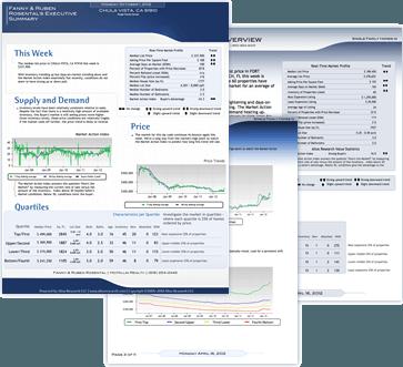 Market Stats Sample
